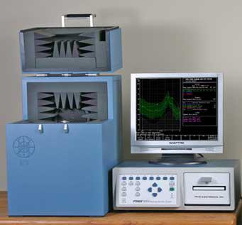 Fonix8000